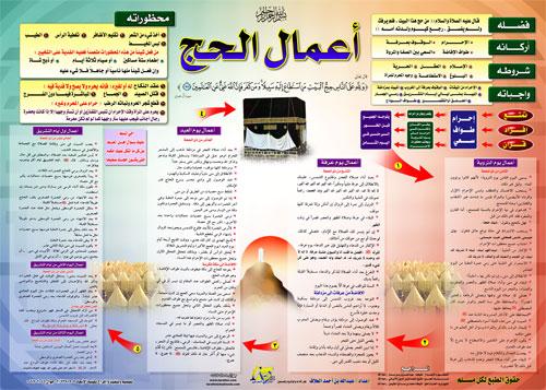 افضل مطويات عن الحج Flashmode Arabia مقالات تعليمية مجانية معلومات ثقافية عامة موسوعة شاملة
